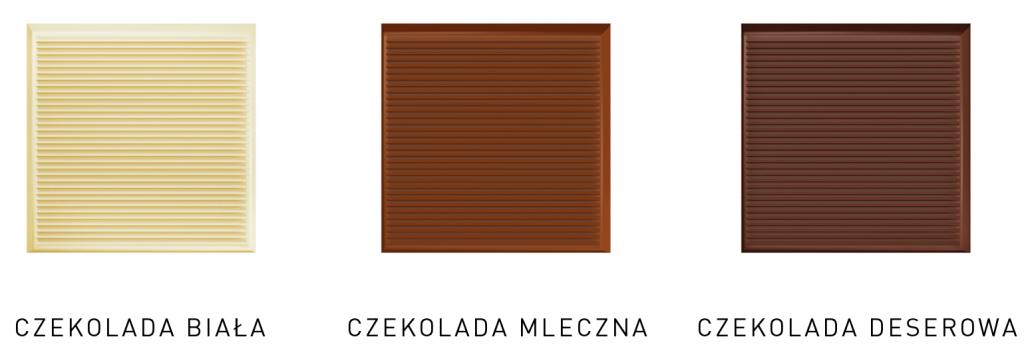 Rodzaje czekolady