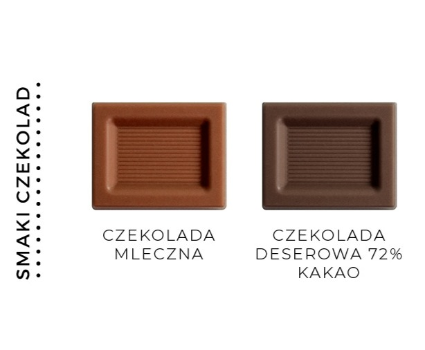 Smaki czekolad