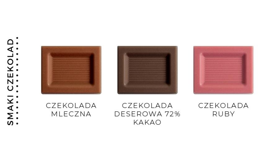 Smaki czekoladek